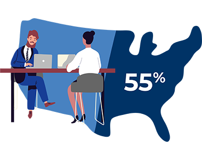 55 percent of the US was open to face-to-face rep detailing in 2020