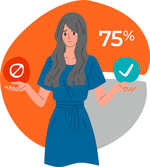 75 percent in favor of quick decisions