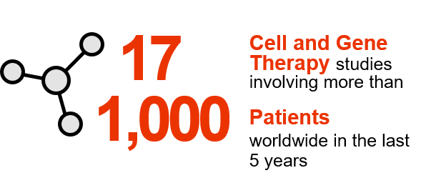 Cell and Gene Therapy Studies and Patients